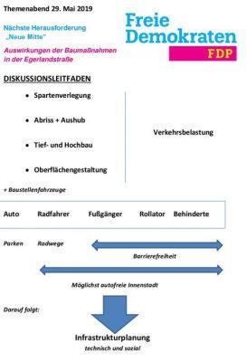 20190529_Egerlandstr-Diskussionsleitfaden